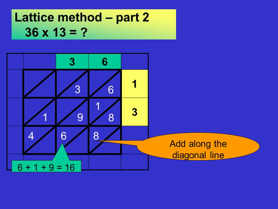 Lattice method – part 2 36 x 13 =