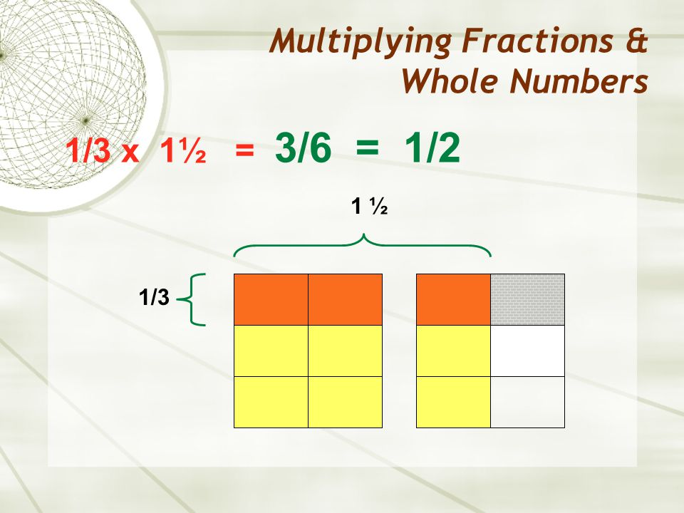 Multiplying Fractions & Whole Numbers
