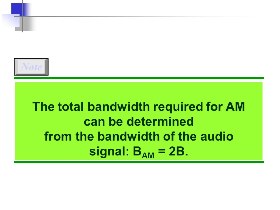 The total bandwidth required for AM can be determined