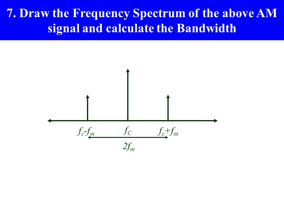 7. Draw the Frequency Spectrum of the above AM signal and calculate the Bandwidth