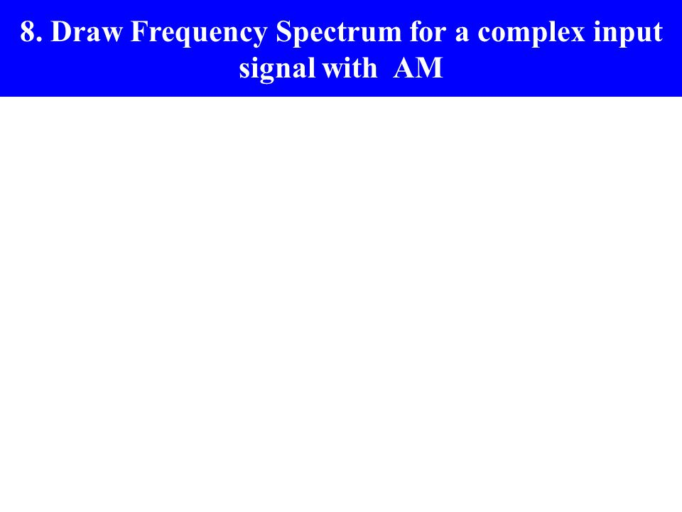 8. Draw Frequency Spectrum for a complex input signal with AM