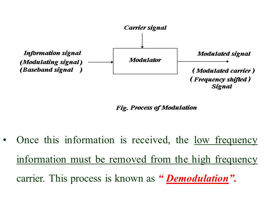 Once this information is received, the low frequency information must be removed from the high frequency carrier.