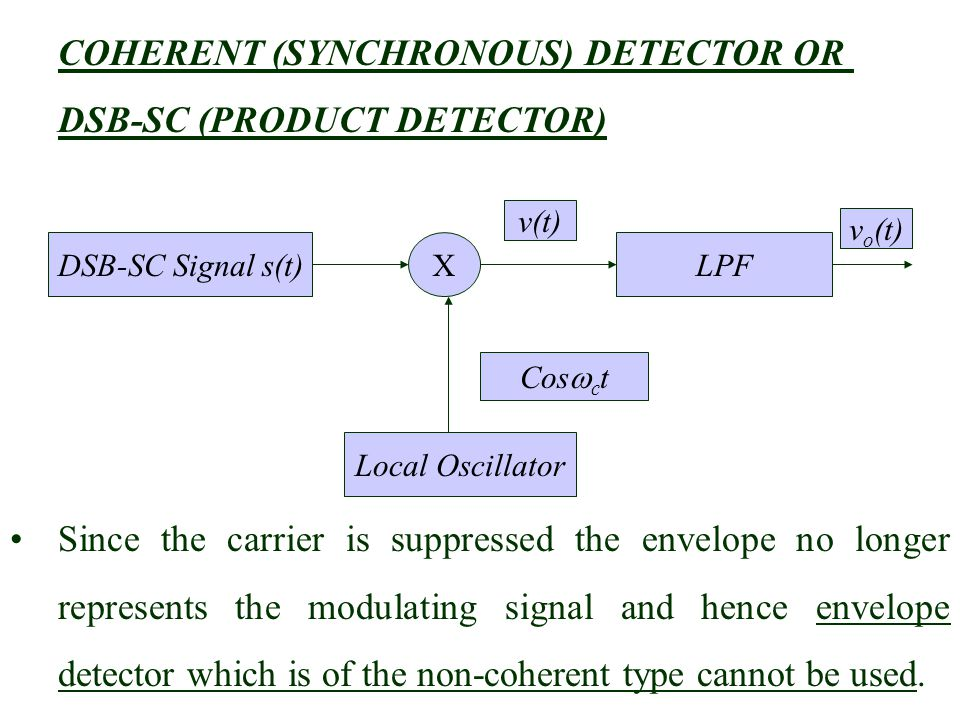 COHERENT (SYNCHRONOUS) DETECTOR OR DSB-SC (PRODUCT DETECTOR)