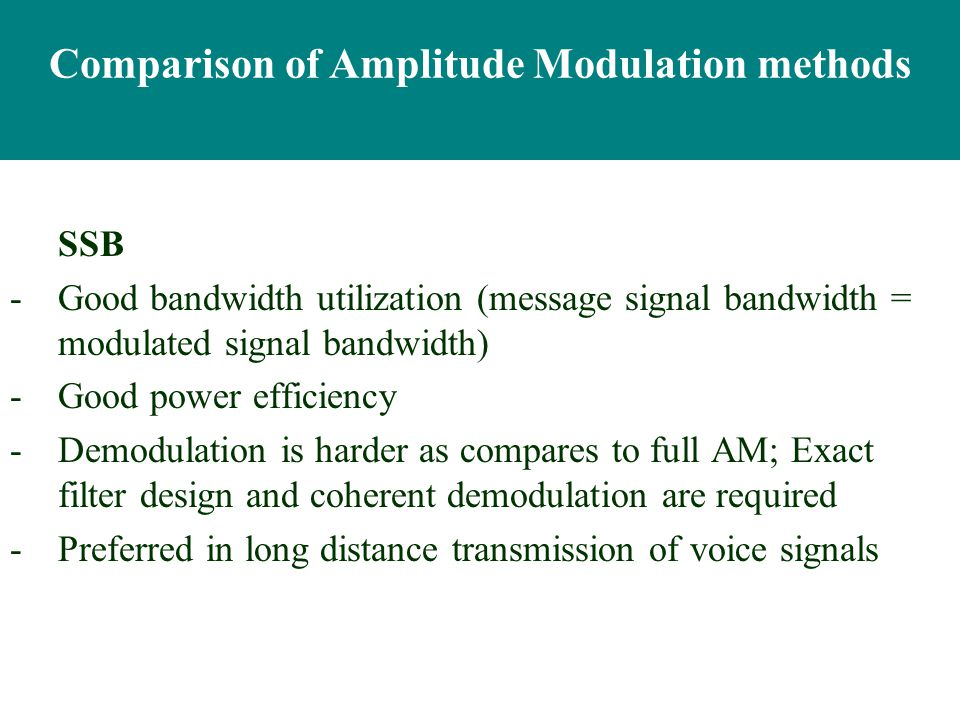 Comparison of Amplitude Modulation methods
