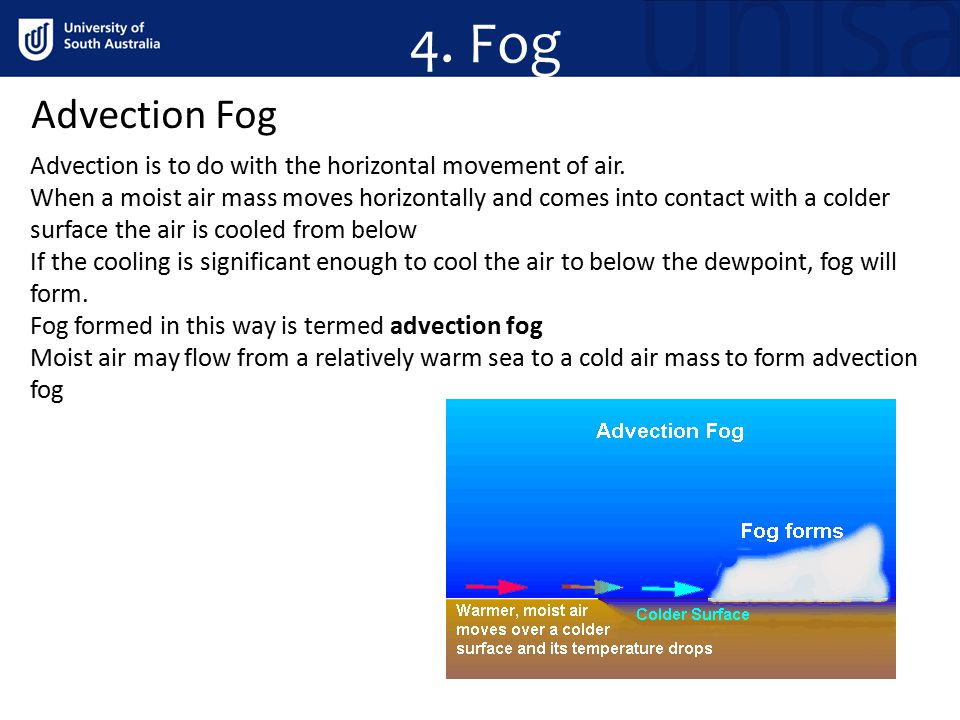 4. Fog Advection Fog. Advection is to do with the horizontal movement of air.