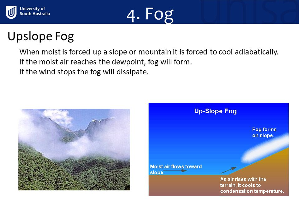 4. Fog Upslope Fog. When moist is forced up a slope or mountain it is forced to cool adiabatically.