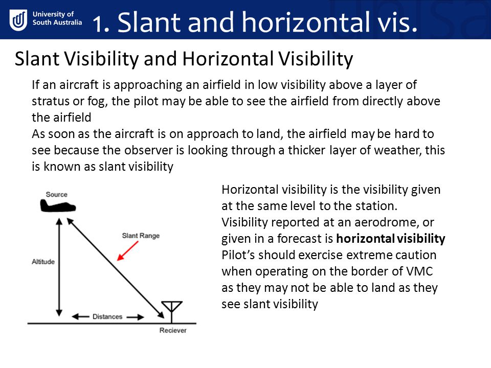 1. Slant and horizontal vis.
