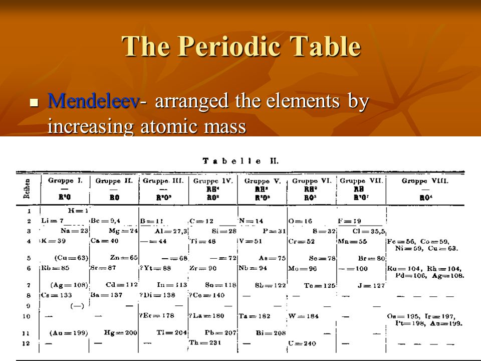 Atomic structure and the periodic table ppt download 31 the periodic table mendeleev arranged the elements by increasing atomic mass urtaz Images