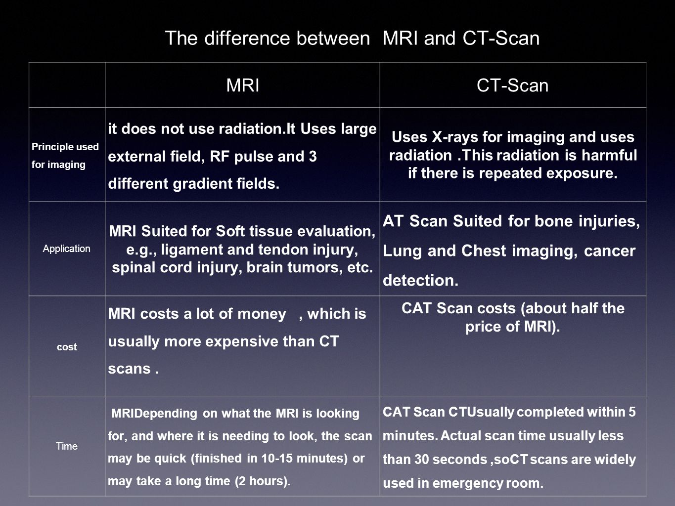 what is the difference between mri and ct scan