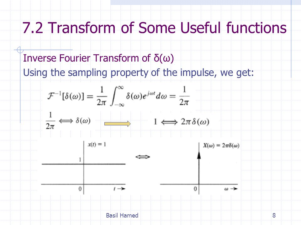 7.2 Transform of Some Useful functions