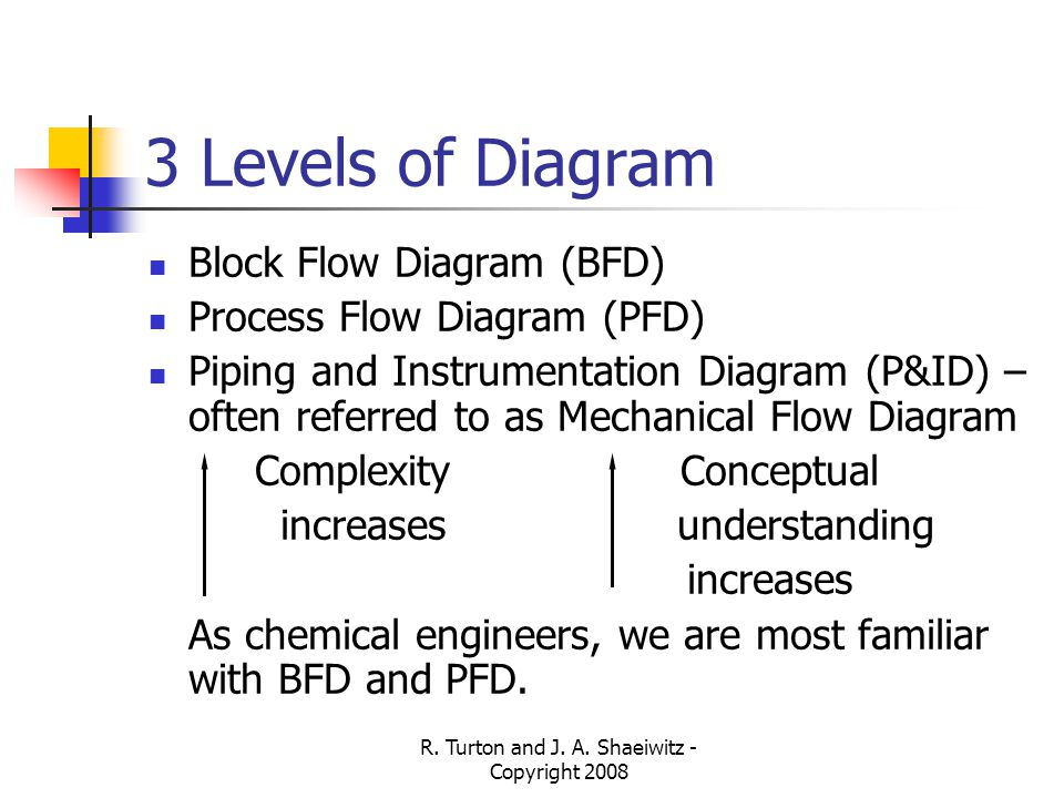 chapter 1 chemical process diagrams ppt video online download engineering change notice process flow process flow diagram chemical engineering #36