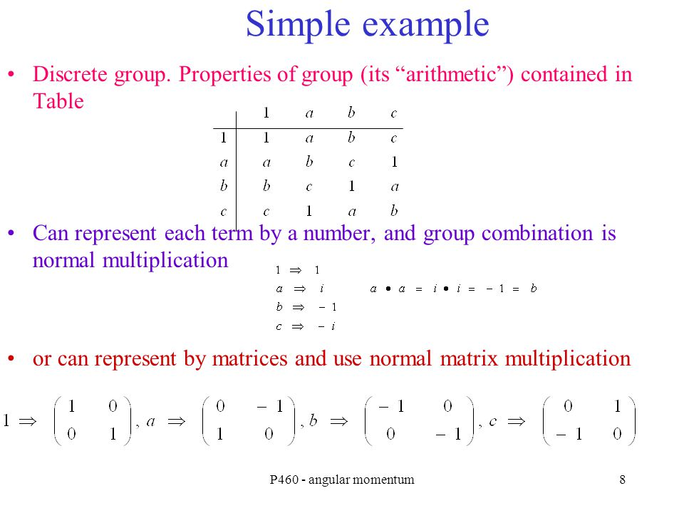 Simple example Discrete group. Properties of group (its arithmetic ) contained in Table.