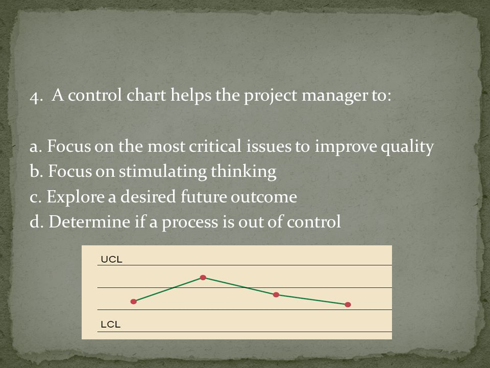 Project quality management pmi body of knowledge ppt video a control chart helps the project manager to a ccuart Images