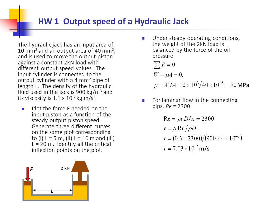 types of hydraulic fluids and their properties pdf