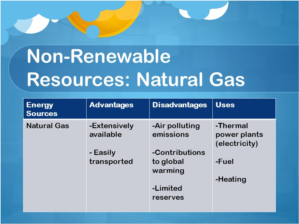 Natural Resources and Energy Sources - ppt video online download