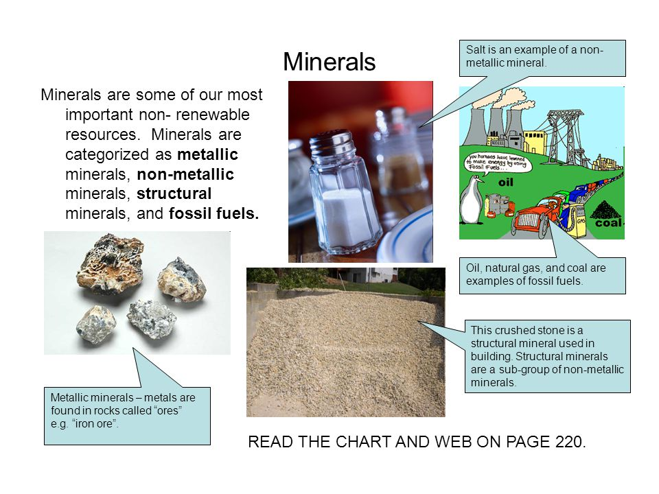 Lesson 3 Non Renewable Natural Resources Ppt Video Online Download