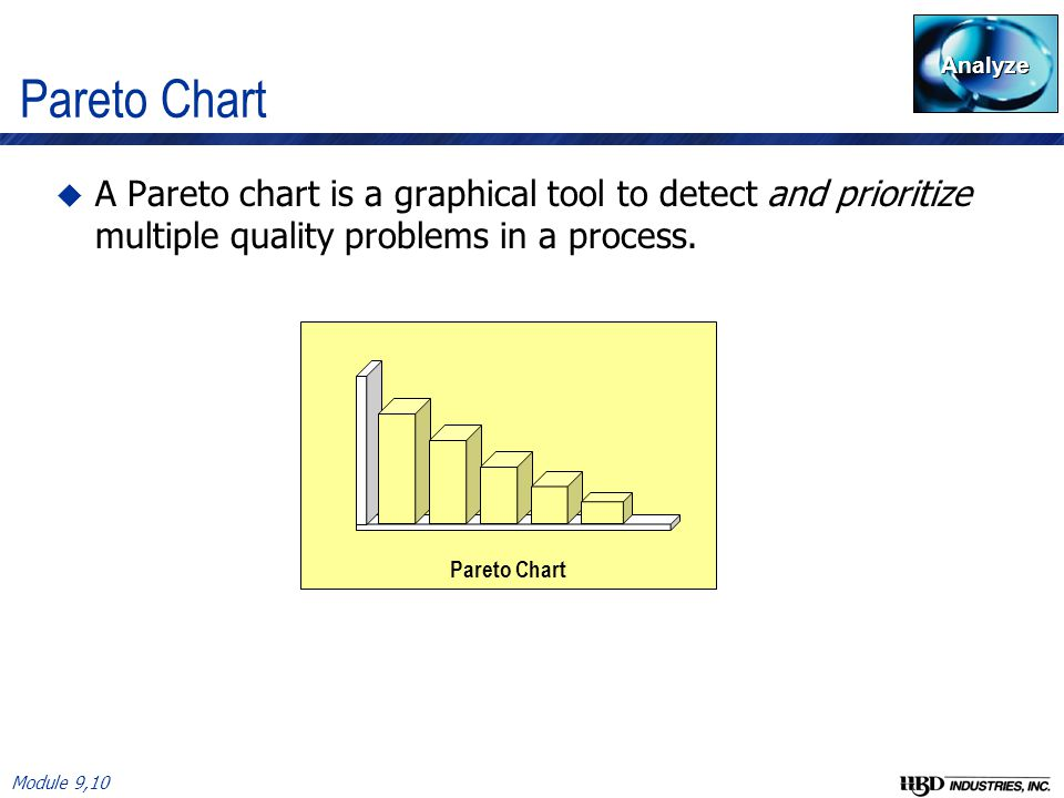 Tools For Identifying Root Cause Ppt Video Online Download