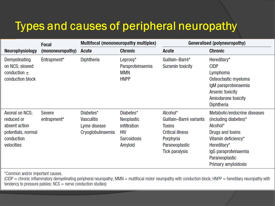 DISORDERS OF THE PERIPHERAL NERVOUS SYSTEM - ppt download