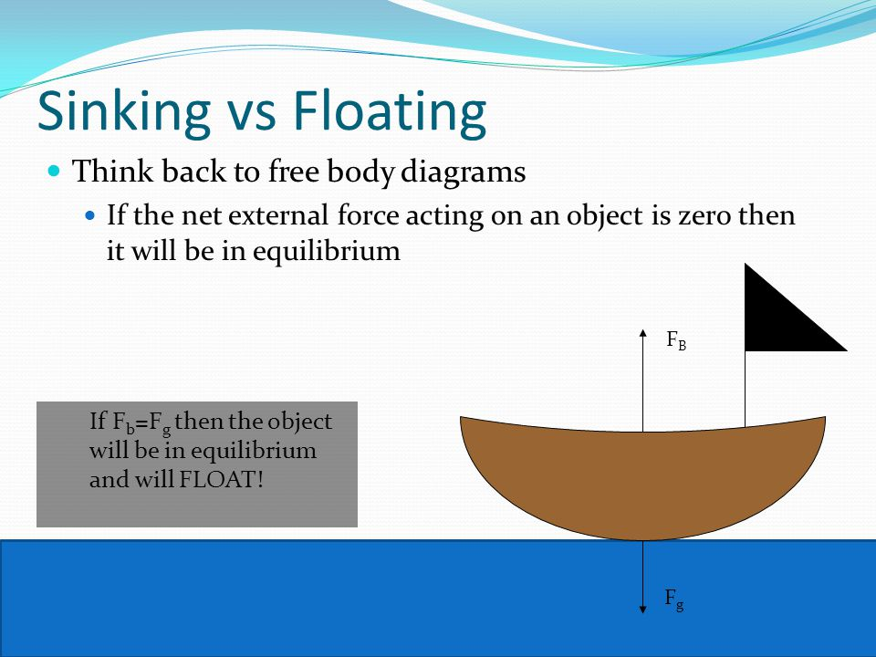 Sinking vs Floating Think back to free body diagrams