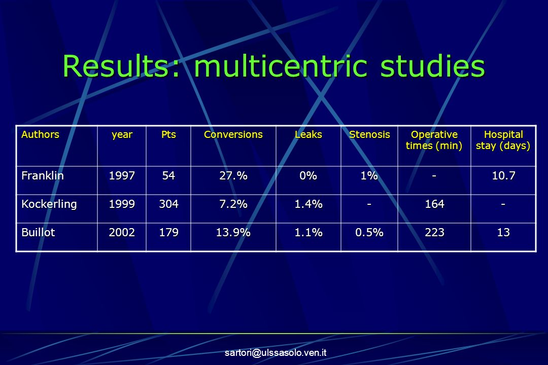 Results: multicentric studies