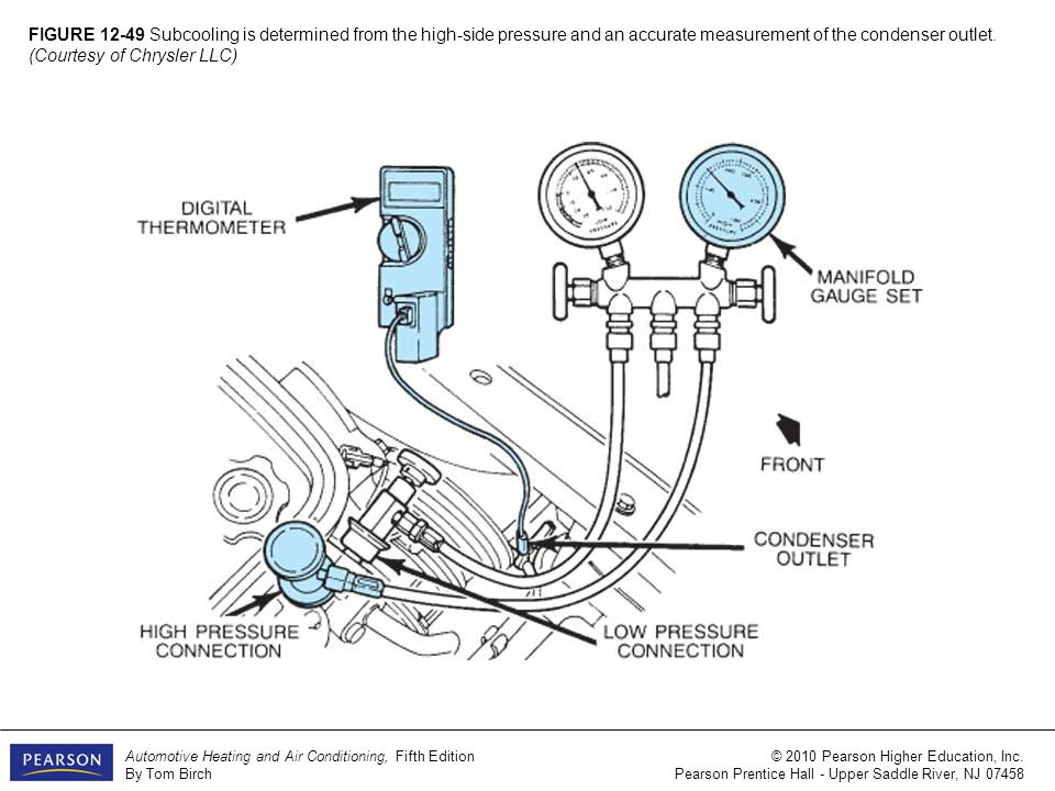 figure 12 c problems include refrigerant leaks and flow restrictions  compressor