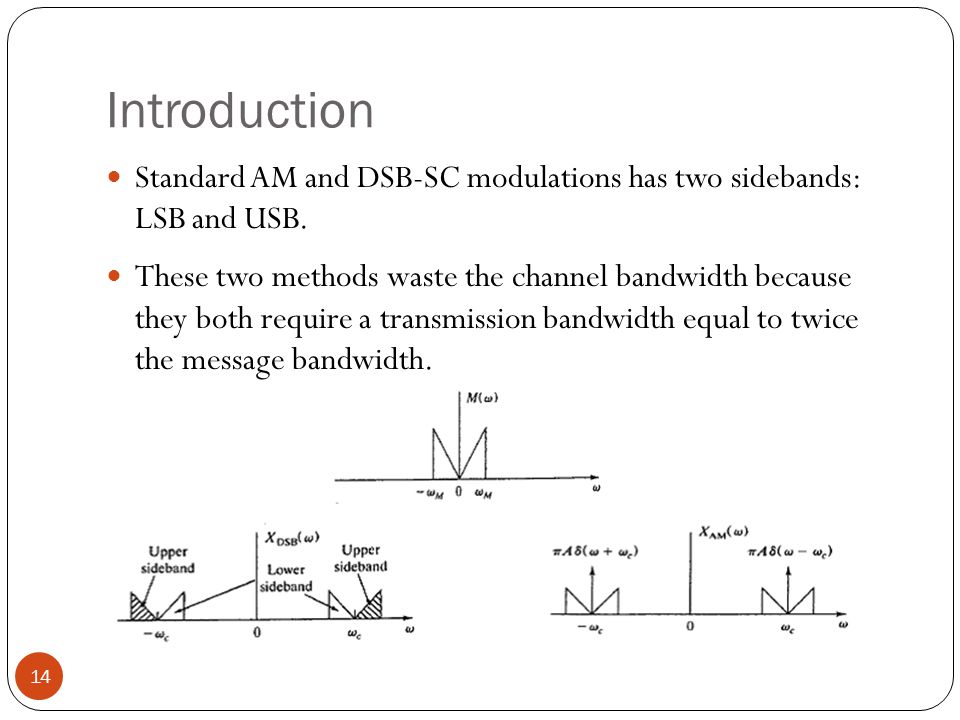 Introduction Standard AM and DSB-SC modulations has two sidebands: LSB and USB.