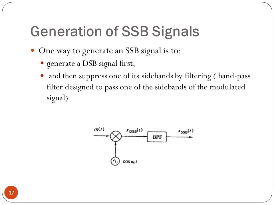 Generation of SSB Signals