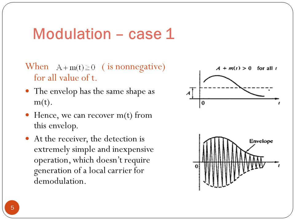 Modulation – case 1 When ( is nonnegative) for all value of t.