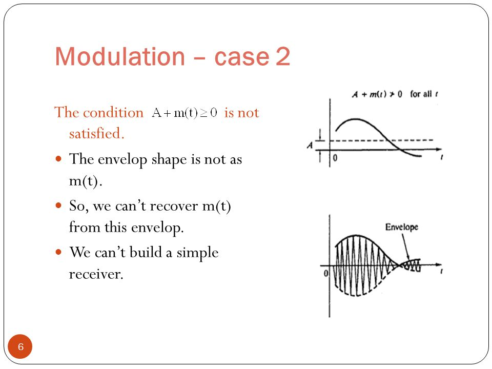 Modulation – case 2 The condition is not satisfied.