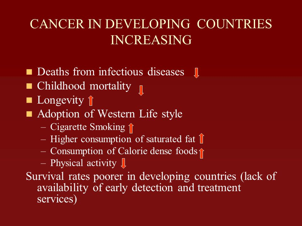 CANCER IN DEVELOPING COUNTRIES INCREASING