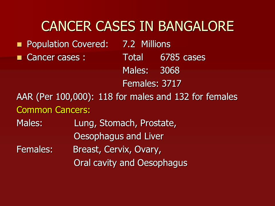 CANCER CASES IN BANGALORE