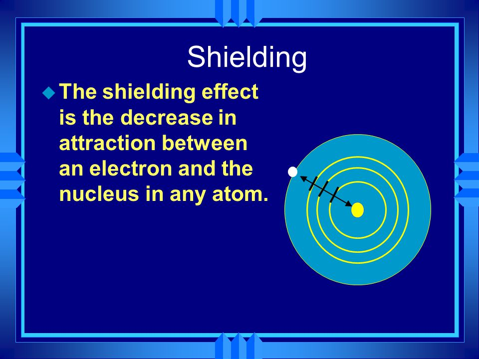 Shielding The shielding effect is the decrease in attraction between an electron and the nucleus in any atom.