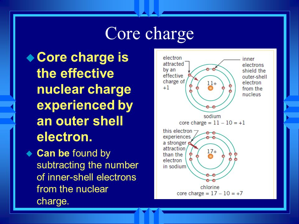 04/10/99 Core charge. Core charge is the effective nuclear charge experienced by an outer shell electron.