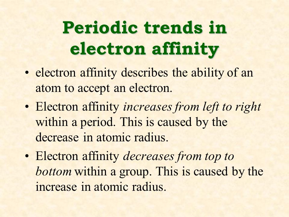 Periodic trends in electron affinity