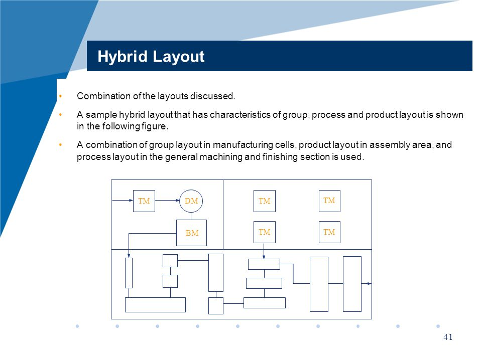 hybrid layout combination of the layouts discussed