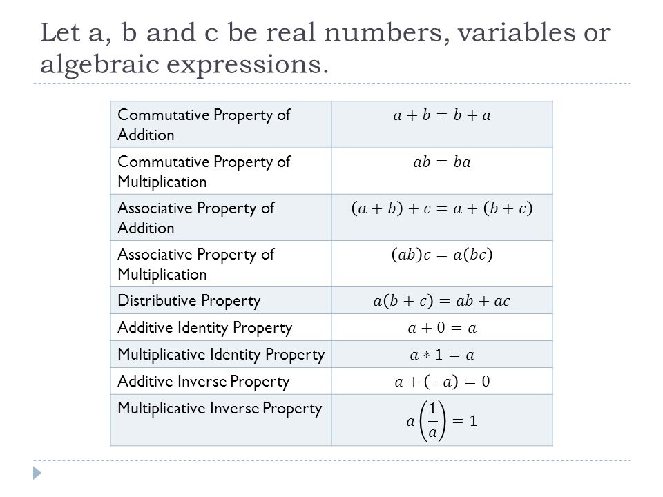 Let a, b and c be real numbers, variables or algebraic expressions.