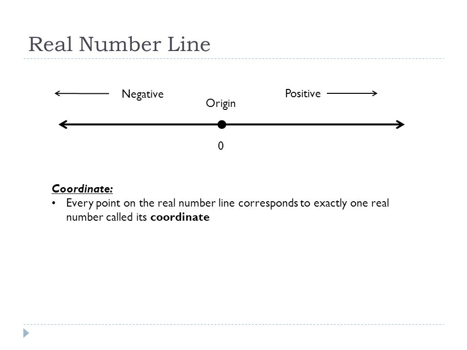 Real Number Line Negative Positive Origin Coordinate: