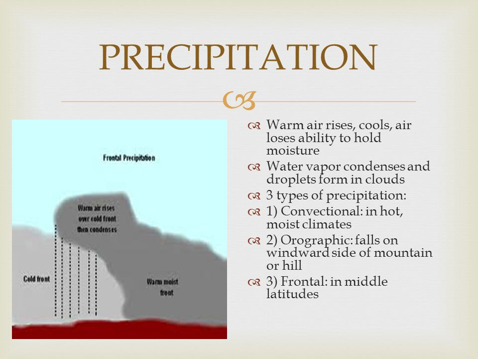 PRECIPITATION Warm air rises, cools, air loses ability to hold moisture. Water vapor condenses and droplets form in clouds.