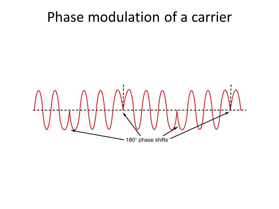 Phase modulation of a carrier