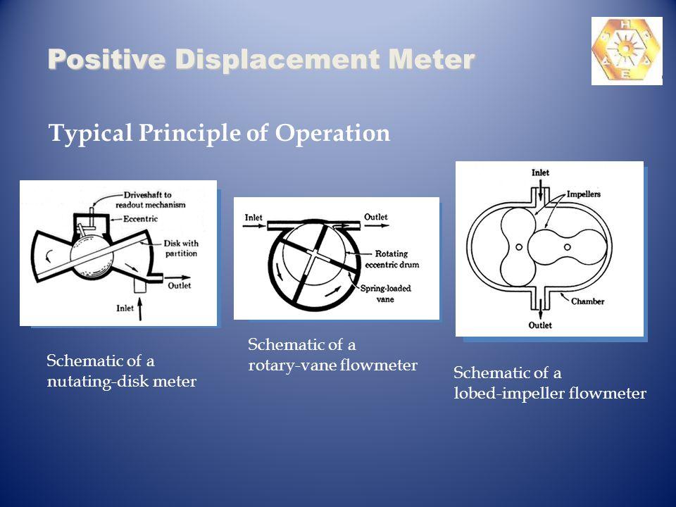 Positive Displacement Water Meter Diagram - Today Diagram Database on