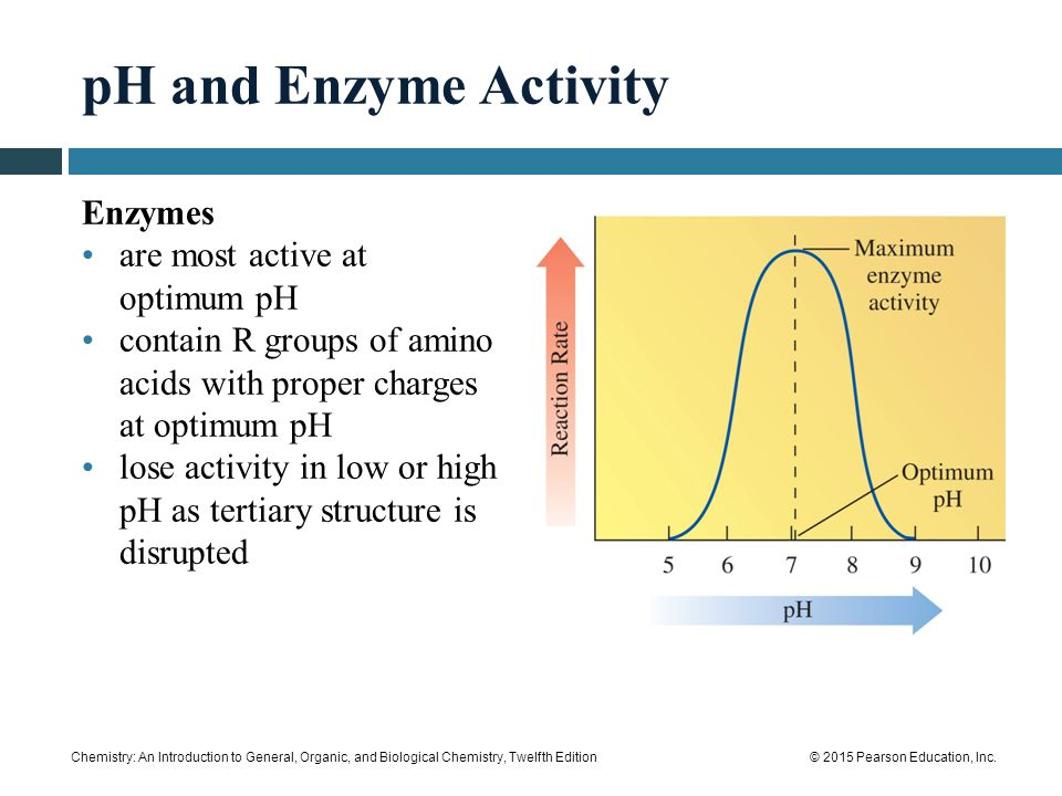 how ph affects enzyme activity