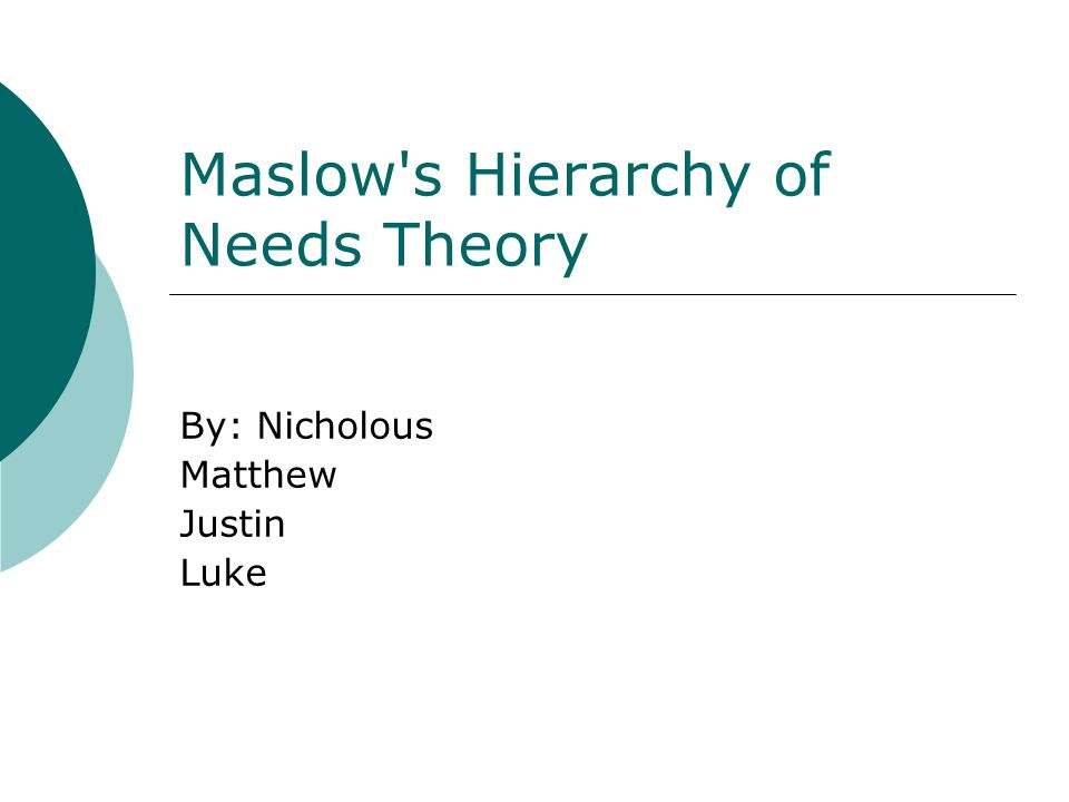 Maslow s Hierarchy of Needs Theory