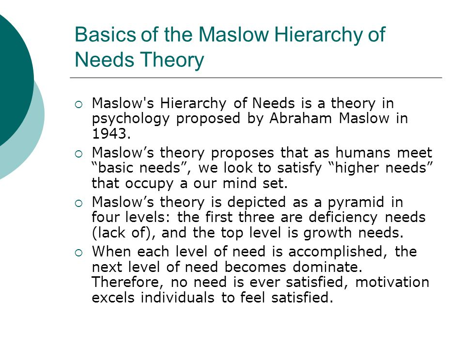 Basics of the Maslow Hierarchy of Needs Theory