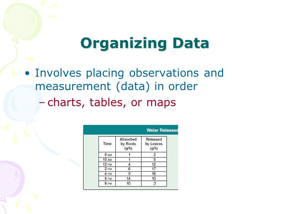 Organizing Data Involves placing observations and measurement (data) in order.