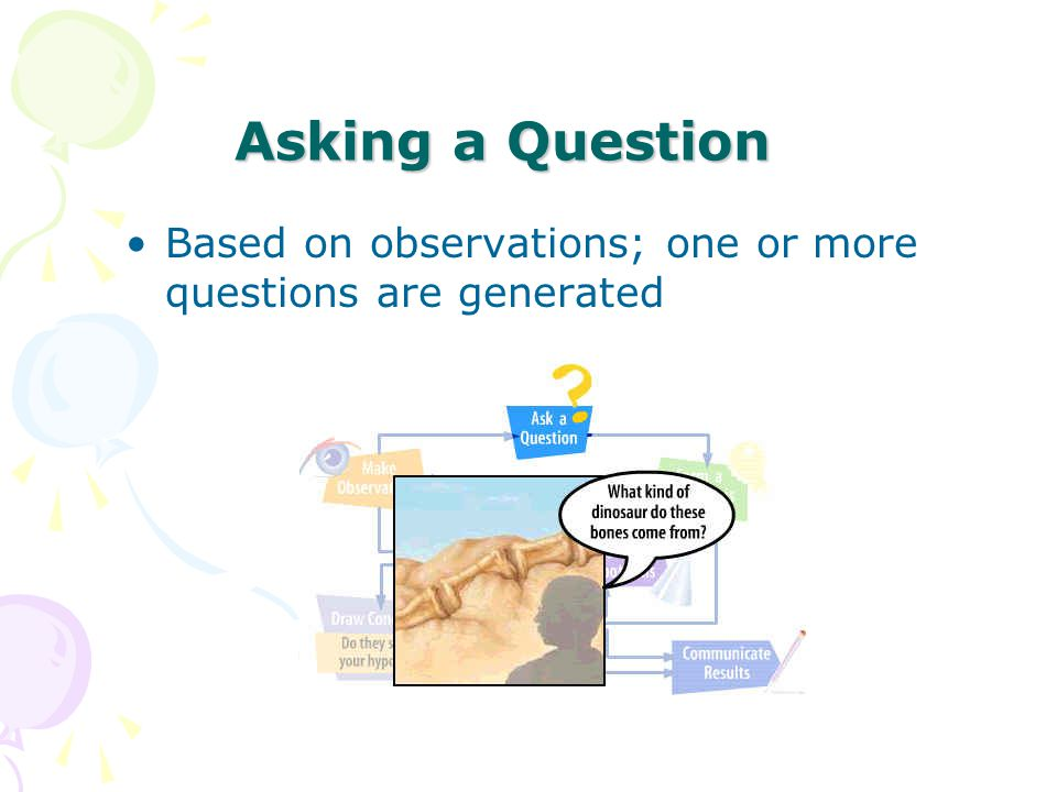Asking a Question Based on observations; one or more questions are generated
