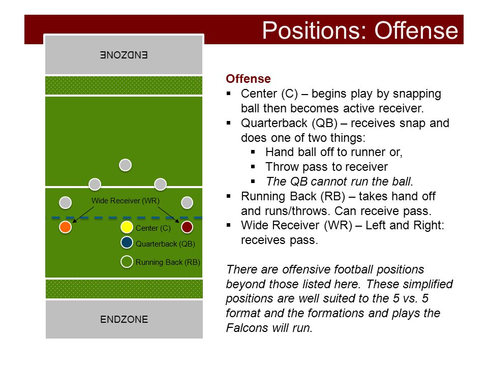 Boxford Falcons Flag Football Overview Ppt Video Online Download