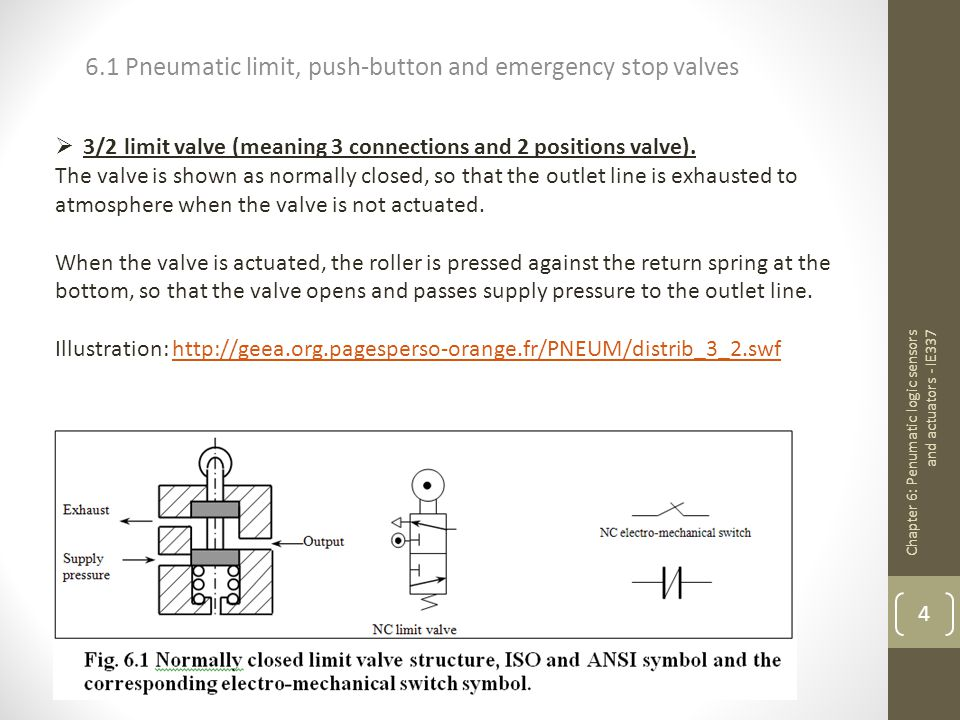 Pneumatic Logic Sensors And Actuators Ppt Download