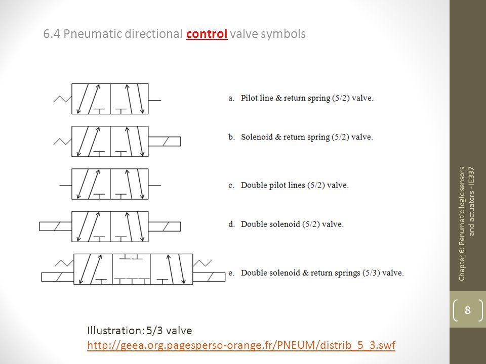 Directional Valve Symbols Choice Image Meaning Of This Symbol