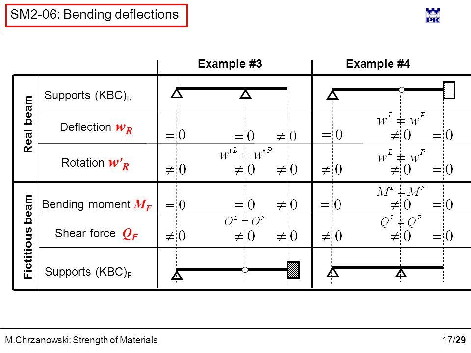 BENDING DEFLECTIONS  - ppt video online download