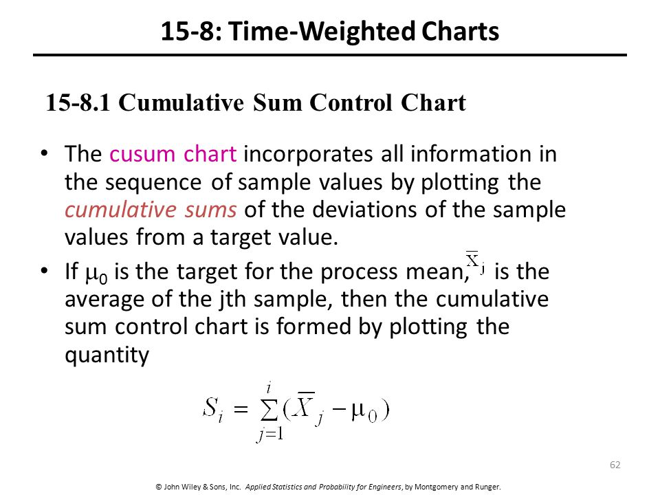 15 Statistical Quality Control CHAPTER OUTLINE - ppt video